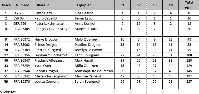 classement1.PNG