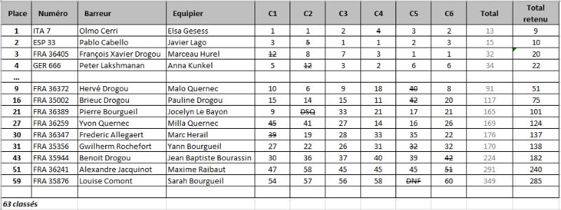 classement2.PNG